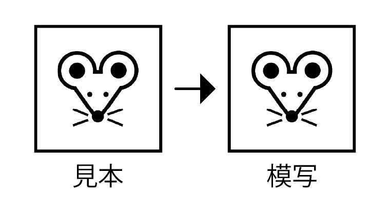 バナー模写のやり方
